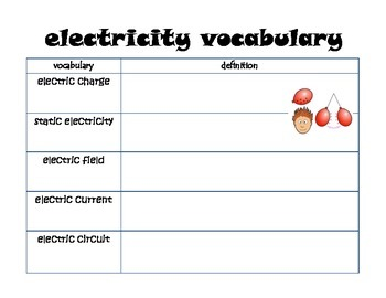 electricity {interactive notebook goodness}