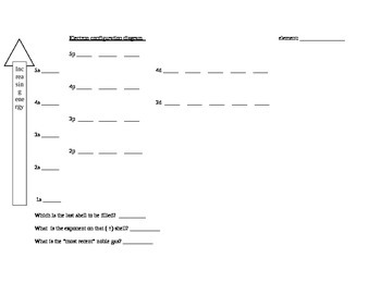 electron configuration graphic organizer and electron configuration worksheet