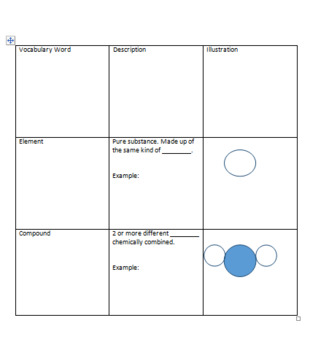 elements compounds mixtures interactive notebook pages and foldable