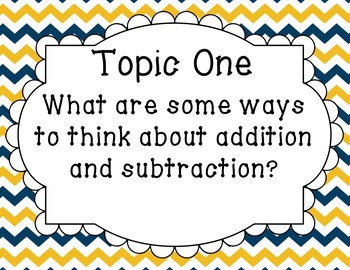enVision 2.0 Math Essential Questions and I Can statements for First Grade