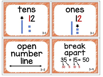 enVision 2.0 (2016) Math Focus Wall Grade 2 NO GRAPHICS