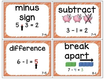 enVision 2.0 (2016) Math Focus Wall Kindergarten NO GRAPHICS