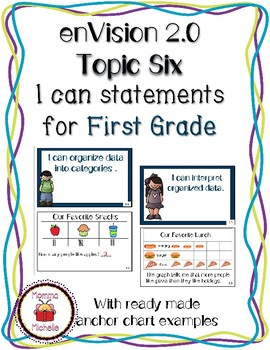 enVision 2.0 Math I can statements for Topic Six-First Grade