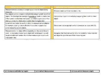 enVision 2.0 Topic 12 Lesson Plan 1st Grade