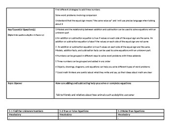 enVision 2.0 Topic 5 Lesson Plan 1st Grade