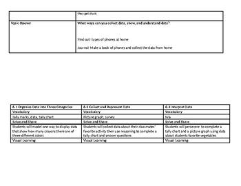 enVision 2.0 Topic 6 Lesson Plan 1st Grade