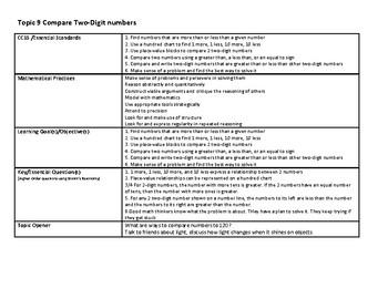 enVision 2.0 Topic 9 Lesson Plan 1st Grade