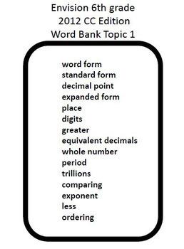 enVision Math 6th Grade Common Core 2012 Vocabulary Mega Bundle