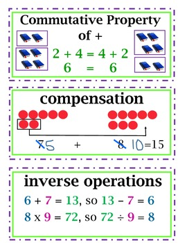 enVision Common Core 2014 Math VocabWord Wall Cards Grade 4 Topic 3-5