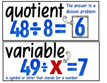 enVision Common Core Math Vocabulary Cards for 3rd grade