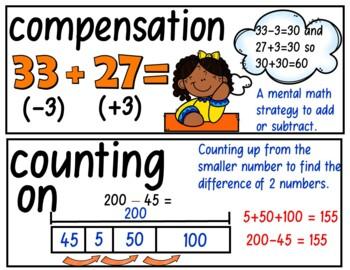 enVision Common Core Math Vocabulary Cards for 4th grade