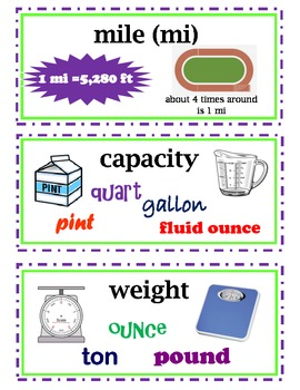 enVision Common Core Math Vocabulary Word Wall Cards Grade 4 Topic 14-15