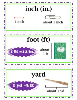enVision Common Core 2014 Math Vocabulary Word Wall Cards Grade 4 Topic 14-15