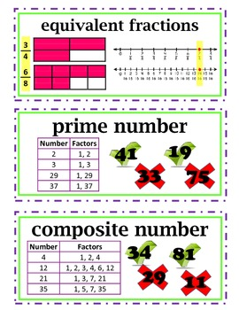 enVision Common Core 2014 Math Vocabulary Word Wall Cards Grade 4 Topic 6-13
