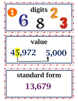 enVision Common Core Math Vocabulary Word Wall Cards Grade 5 Topic 1-2