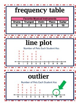 enVision Common Core 2014 Math Vocabulary Word Wall Cards Grade 5 Topic 11-14