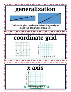 enVision Common Core 2014 Math Vocabulary Word Wall Cards Grade 5 Topic 15-16