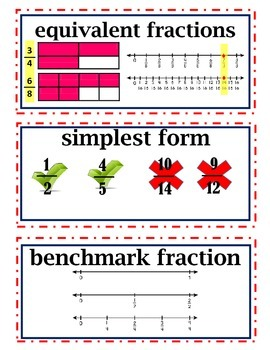 enVision Common Core 2014 Math Vocabulary Word Wall Cards Grade 5 Topic 5-10