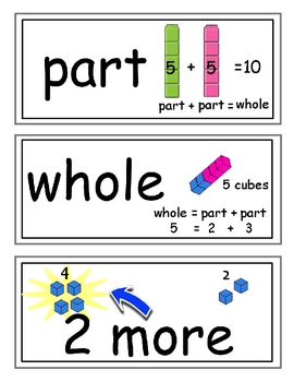enVision Grade K Topic 4 Vocabulary Word Wall Cards