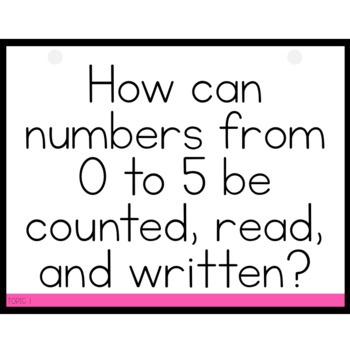 enVision Math 2.0 Essential Questions for Focus Walls * Kindergarten
