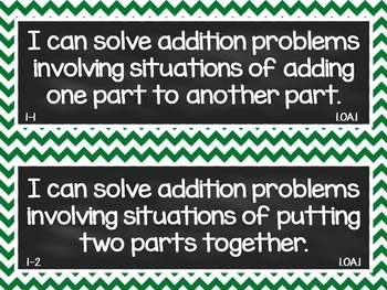 enVision Math 2.0 Focus Wall Topic 1 (First Grade)