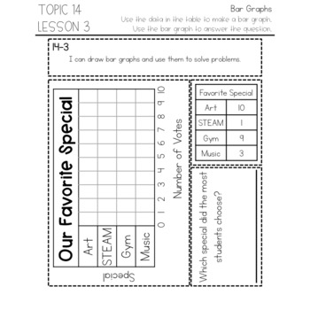enVision Math 2.0 Interactive Math Journal 2nd Grade Topic 14