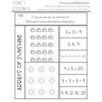 enVision Math 2.0 Interactive Math Journal 3rd Grade Topic 1