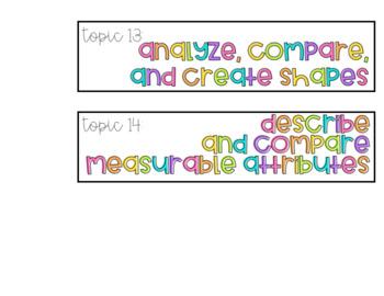 enVision Math 2.0 Sterilite Labels * Kindergarten