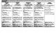 enVision Math 2.0  Topic 10   Grade 1  Lesson Plan