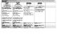 enVision Math 2.0  Topic 11   Grade 1  Lesson Plan