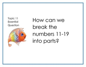 enVision Math Essential Questions for Kindergarten