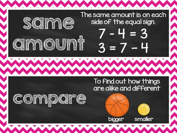 enVision Math First Grade Common Core Focus Wall Topic 2