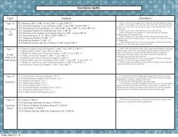 enVision Math Second Grade Skills List
