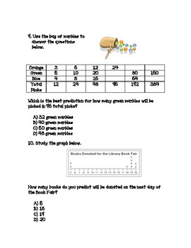 enVision Math: Topic 20 Review (3rd Grade)