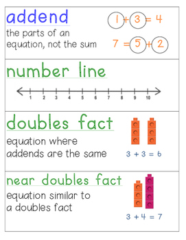 enVision Math Vocabulary