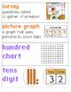 enVision Math Vocabulary