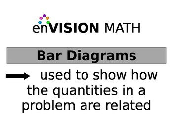 enVision Math bar diagrams reference sheet for student use