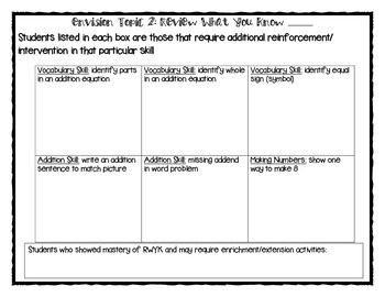 enVision Topic 2 Review What You Know Teacher Sheet