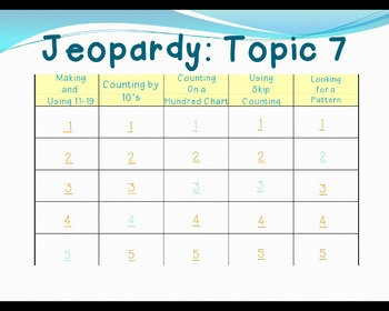 enVision 2011 Topic 7 Jeopardy for First Grade