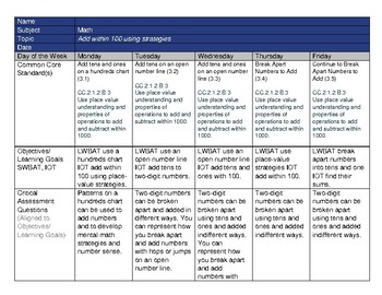 SDP enVisionmath2.0 Topic 3 lesson plans