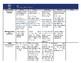 SDP enVisionmath2.0 Topic 5 lesson plans