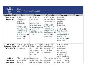 SDP enVisionmath2.0 Topic 6 lesson plans