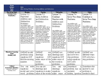 SDP enVisionmath2.0 Topic 7 lesson plans