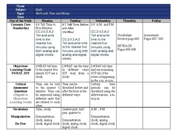 SDP enVisionmath2.0 Topic 8 lesson plans