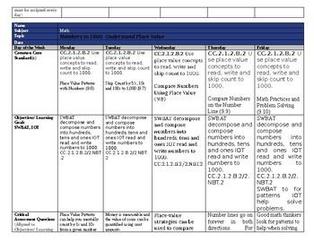 SDP enVisionmath2.0 Topic 9 lesson plans