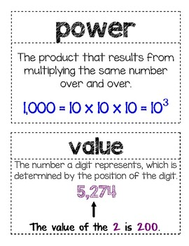 enVisions Math 5th Grade Word Wall Chapter 1