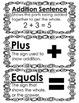 enVisions Math Vocabulary Word Wall Cards Grade 2, Unit 1-4