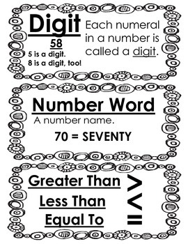 enVisions Math Vocabulary Word Wall Cards Grade 2, Unit 5-11