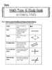 enVisions Topic 16 Study Guide Practice: Fourth Grade