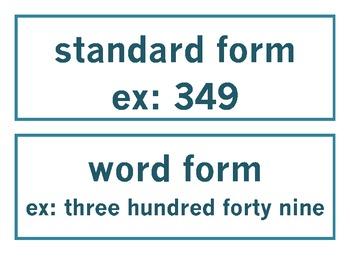 envision vocabulary